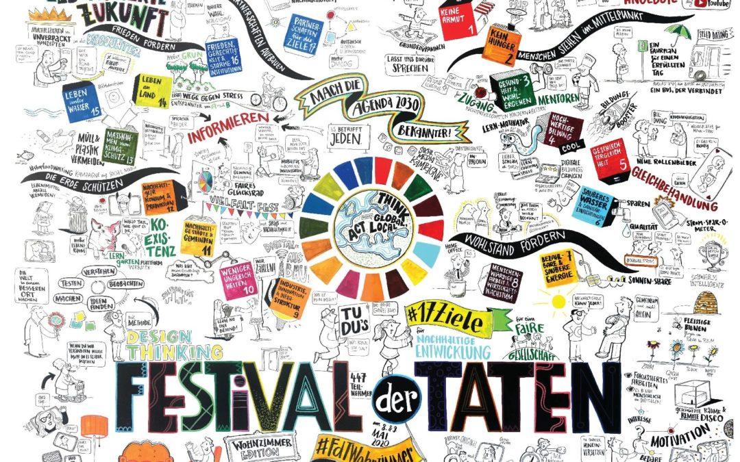 Faires Glücksrad – am 16. und 17. September in der Innenstadt von Bremerhaven mit Wissen und Glück tolle fair gehandelte Preise gewinnen